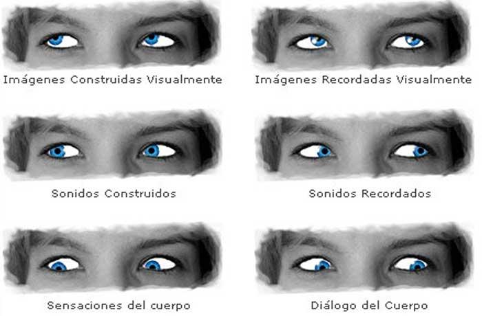 movimiento-de-los-ojos